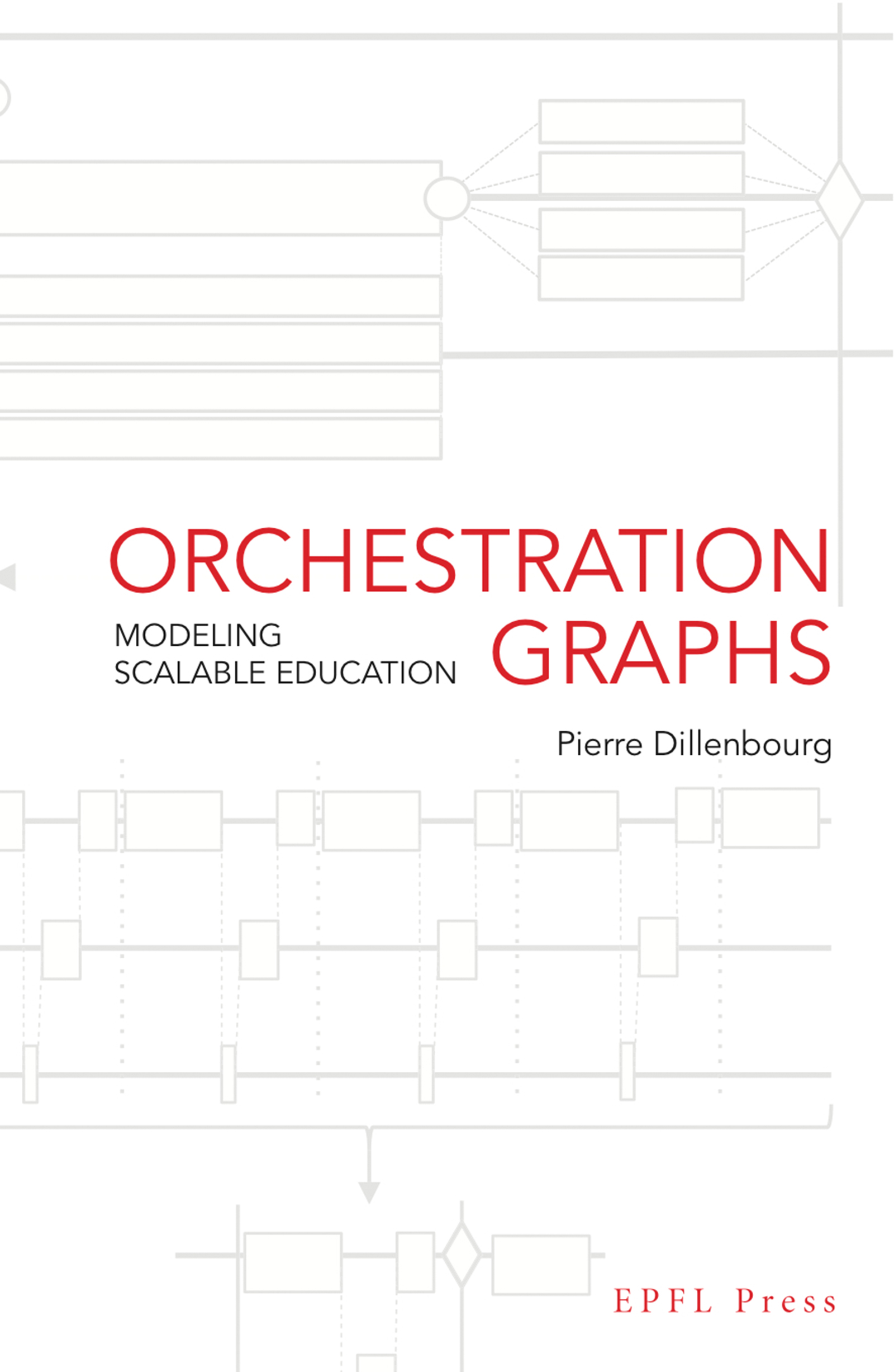 Orchestration Graphs