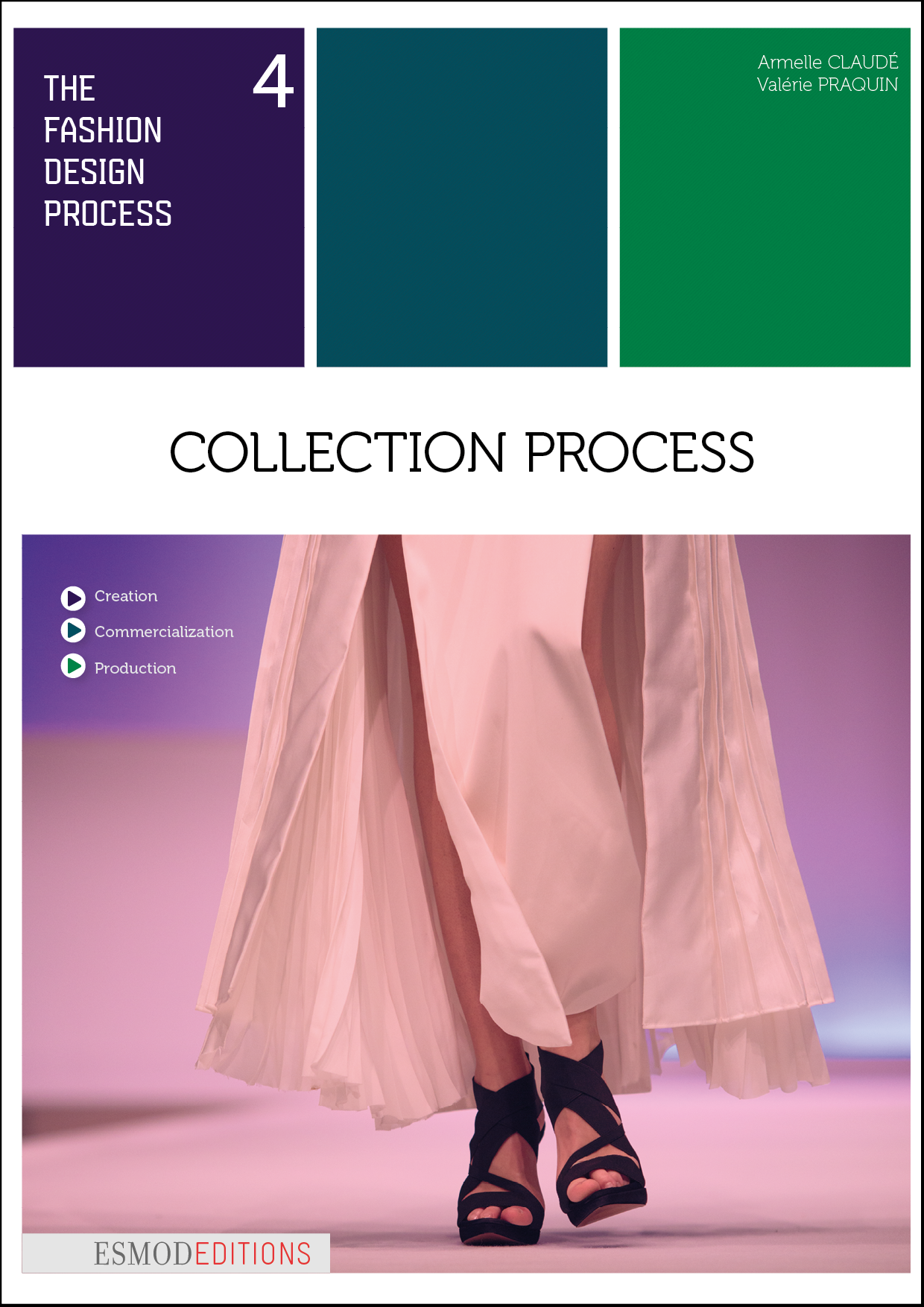 The fashion design process 4: Collection process